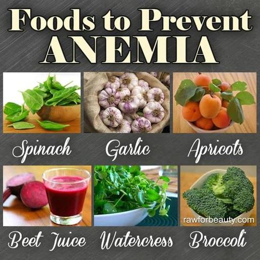 Anemia Preventatives