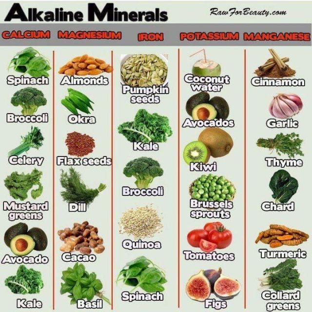 Alkali Foods
