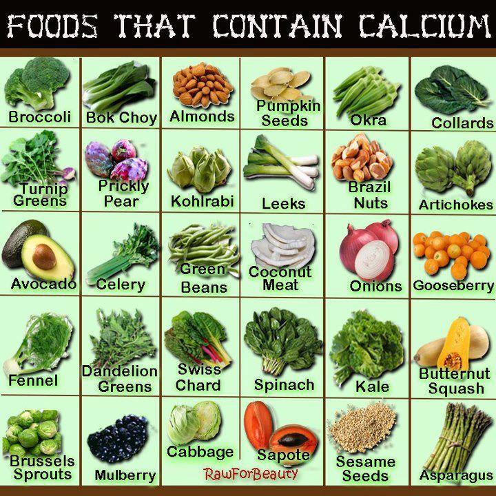 Calcium Foods That Alkali Your Blood