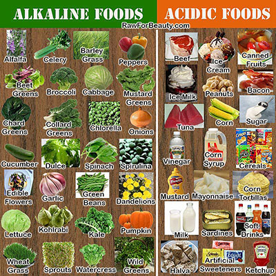 acid-alkali-2