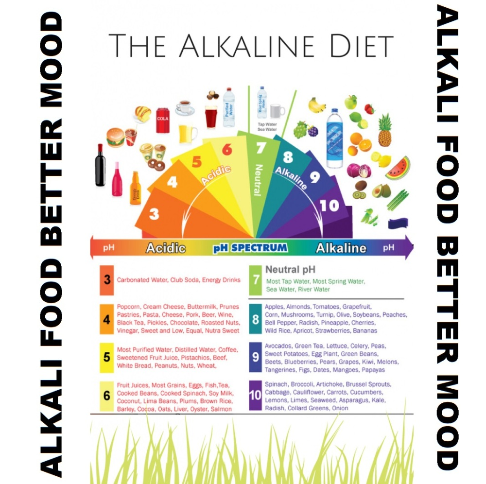 alkali-food-chart-a
