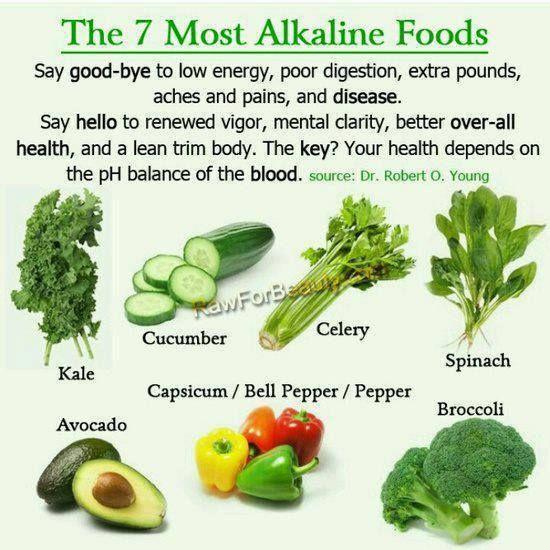 alkali-foods