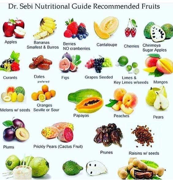 alkaline-fruit-dr-sebi