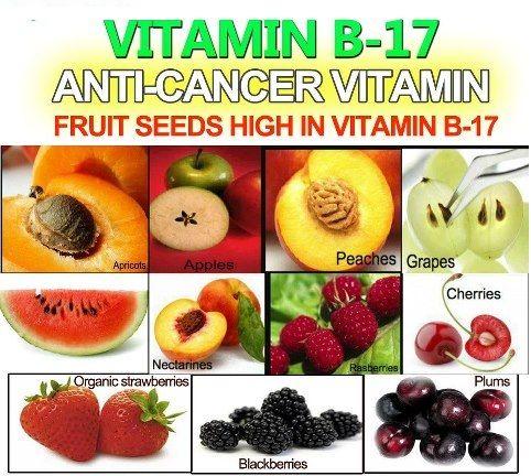 b 17 cancer food