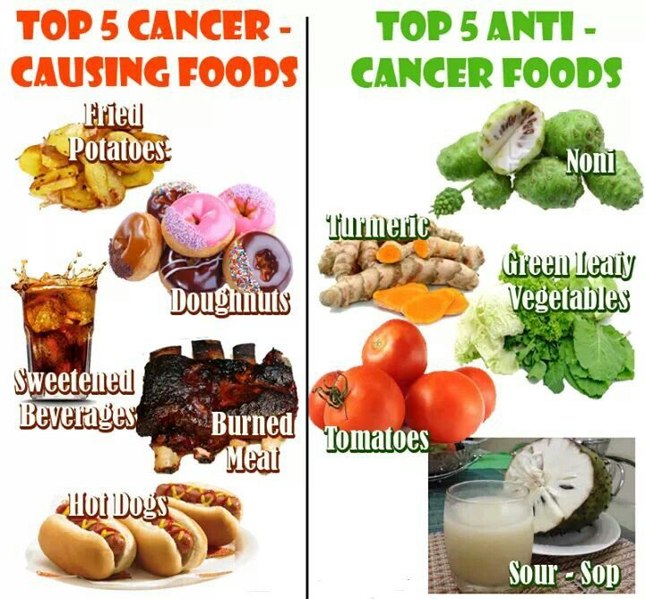 pro cancer anti cancer food