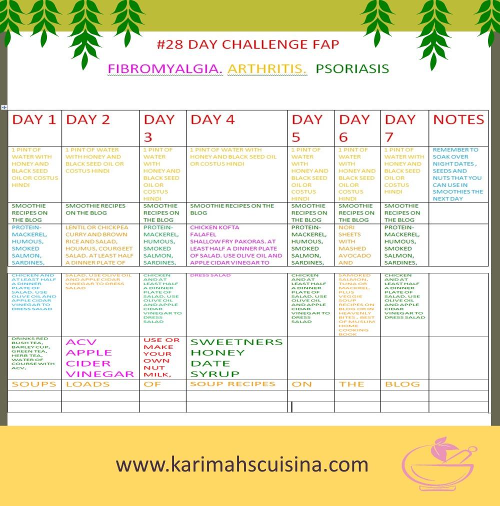 28daychallengedietplan