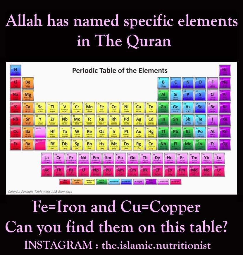 elements 118 quran poster