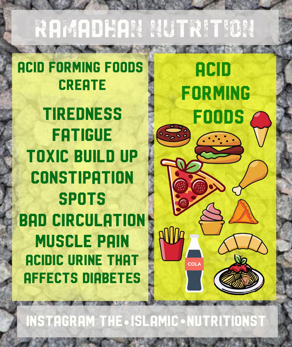 ramadhan nutrition acid forming illness